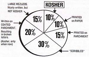 chart1.jpg - 18.0 K