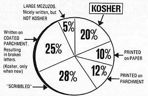 chart2.jpg - 24.1 K